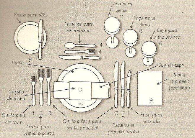 Pratos por Claudia Matarazzo